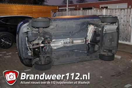 Katalysator gestolen onder auto aan de Max Bruchstraat Waalwijk