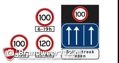De maximumsnelheid in Nederland