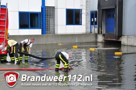 Noodweer zorgt voor overlast in Waalwijk